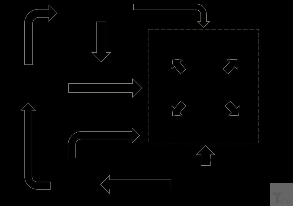 亿欧智库:淘宝村驱动因素的作用机制