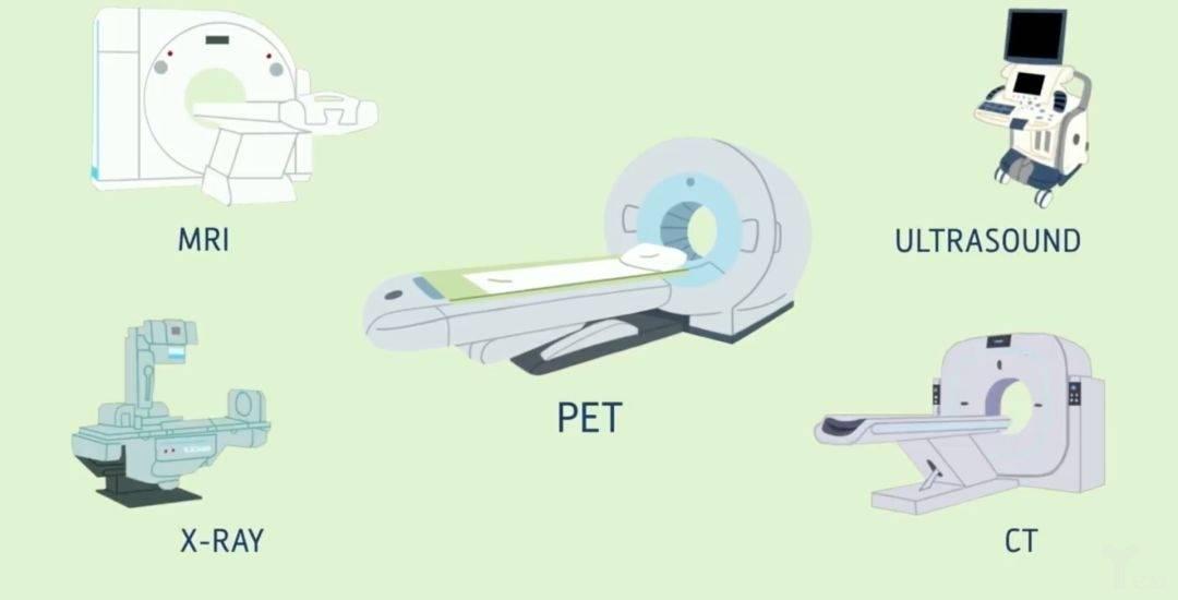 放射科的主要设备