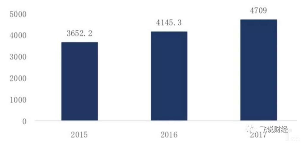 工业互联网市场规模.png