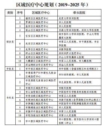 图片2深圳.png