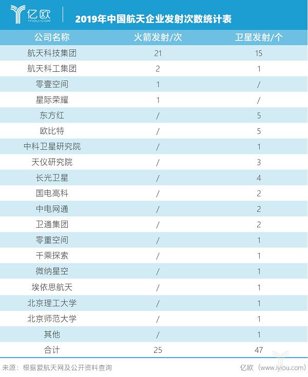 谜团环绕中国商业航天 | 独家深度