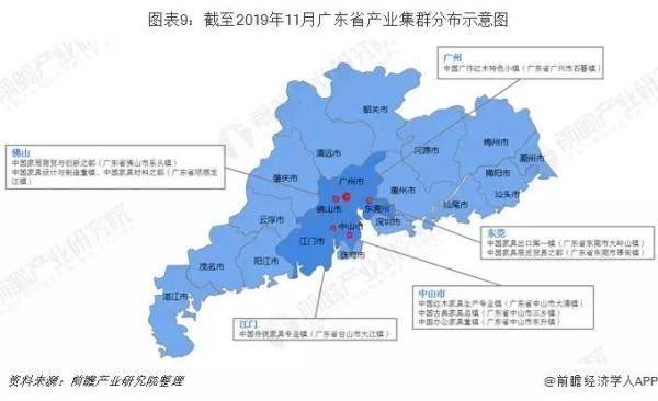 广东省产业集群分布示意图