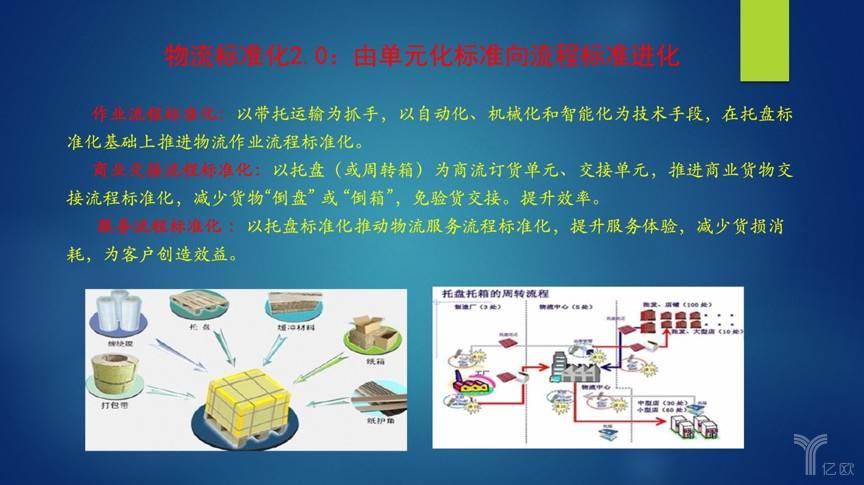 2.物流标准2.0:由单元化标准向流程标准进化