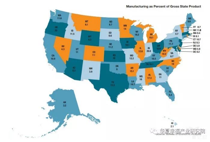亿欧智库:美国各州制造业占GDP的比重