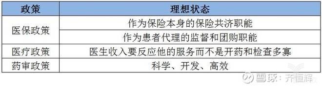 医药政策理想状态.jpg