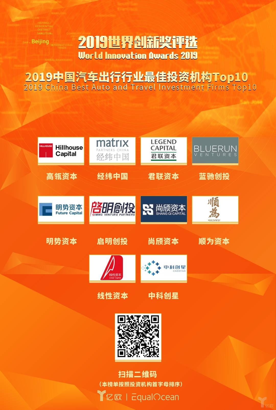 2019中国汽车出走走业最佳投资机构Top10