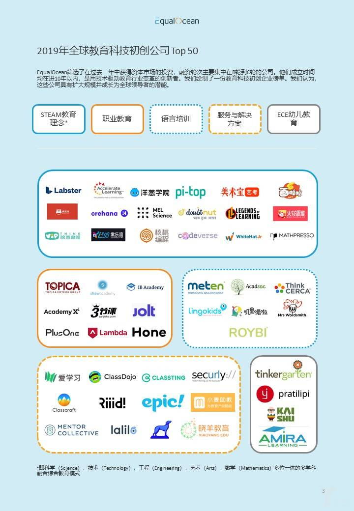 教育科技企业图谱