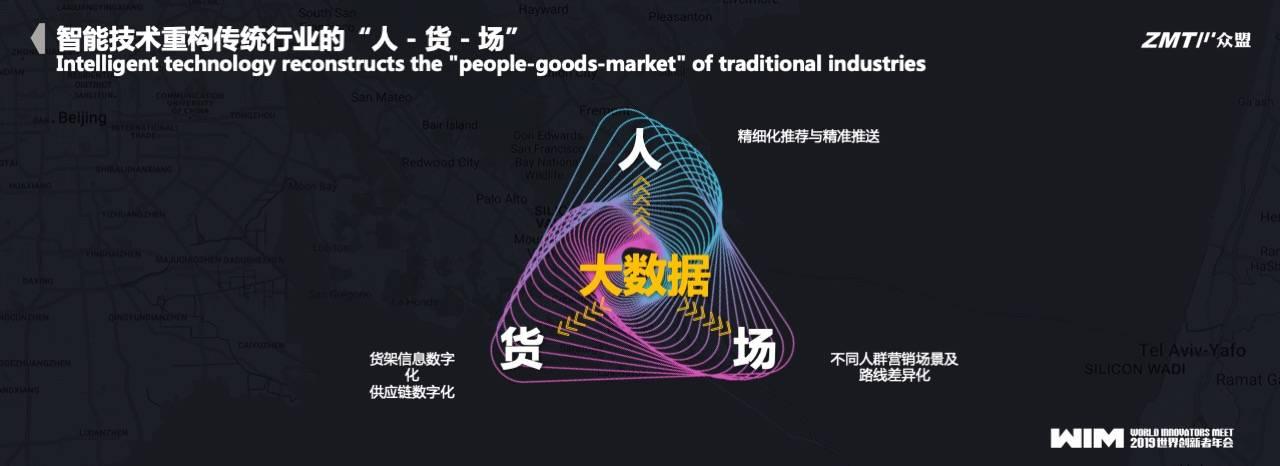 """智能科技重构传统行业""""人-货-场"""""""