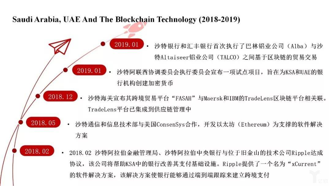 2018-2019年KSA区块链重点事件盘点