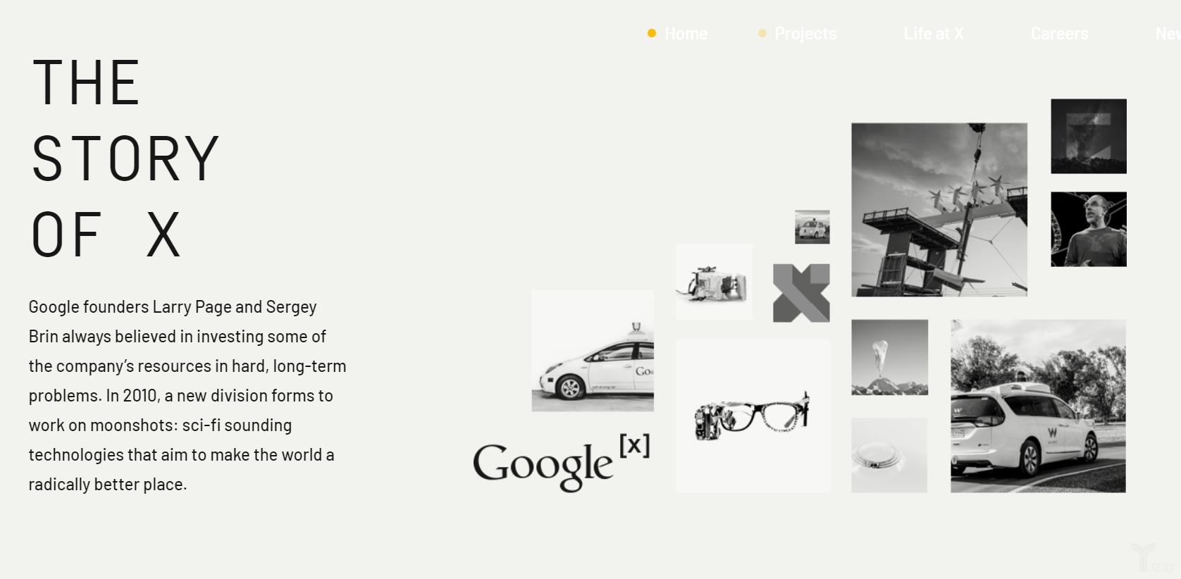 Google X项现在
