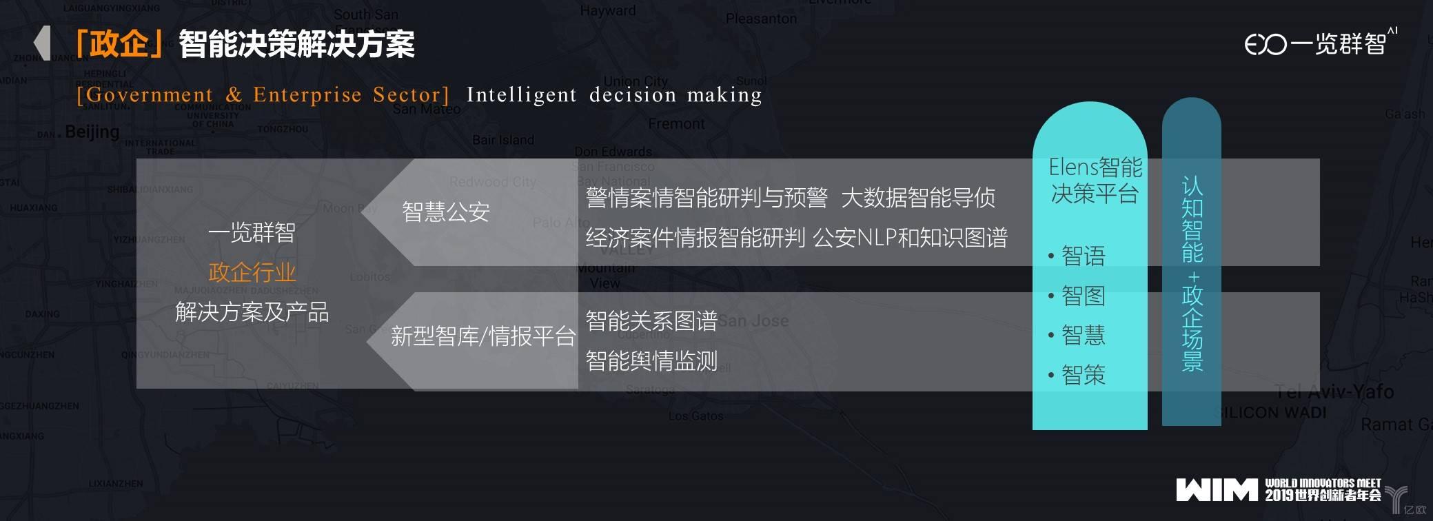 智能决策解决方案