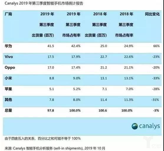 """華為在國內發動手機行業的""""渡江戰役""""3.jpg"""