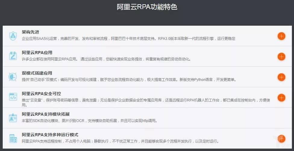阿里云RPA功能特色.jpg