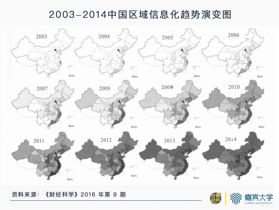 2003-2014中国区域信息化趋势演变图