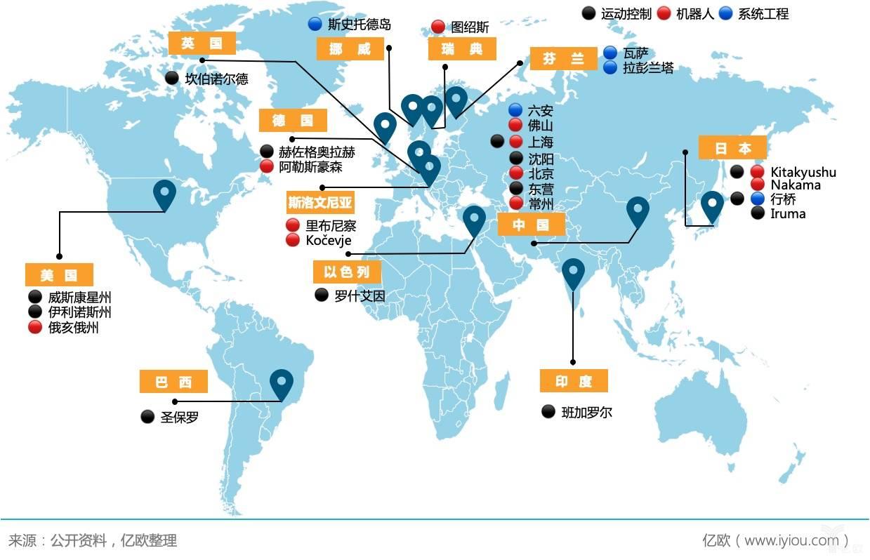 安川电机全球布局(包含生产基地)