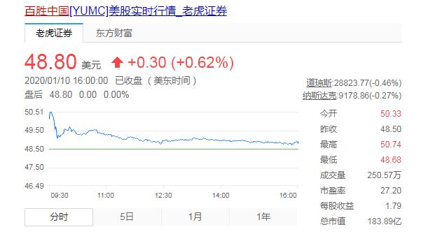 百胜中国1.png