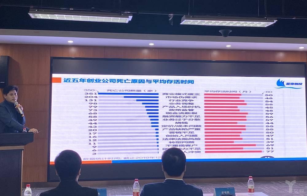 青岛创业创新产业投资中间实走相符伙人刘在涛.jpeg