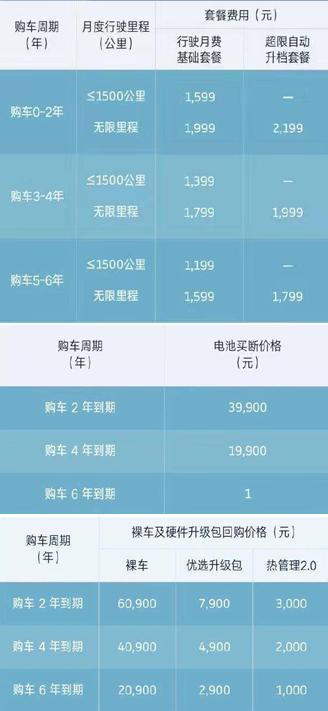 威马EX6 Plus直购方案丨官方