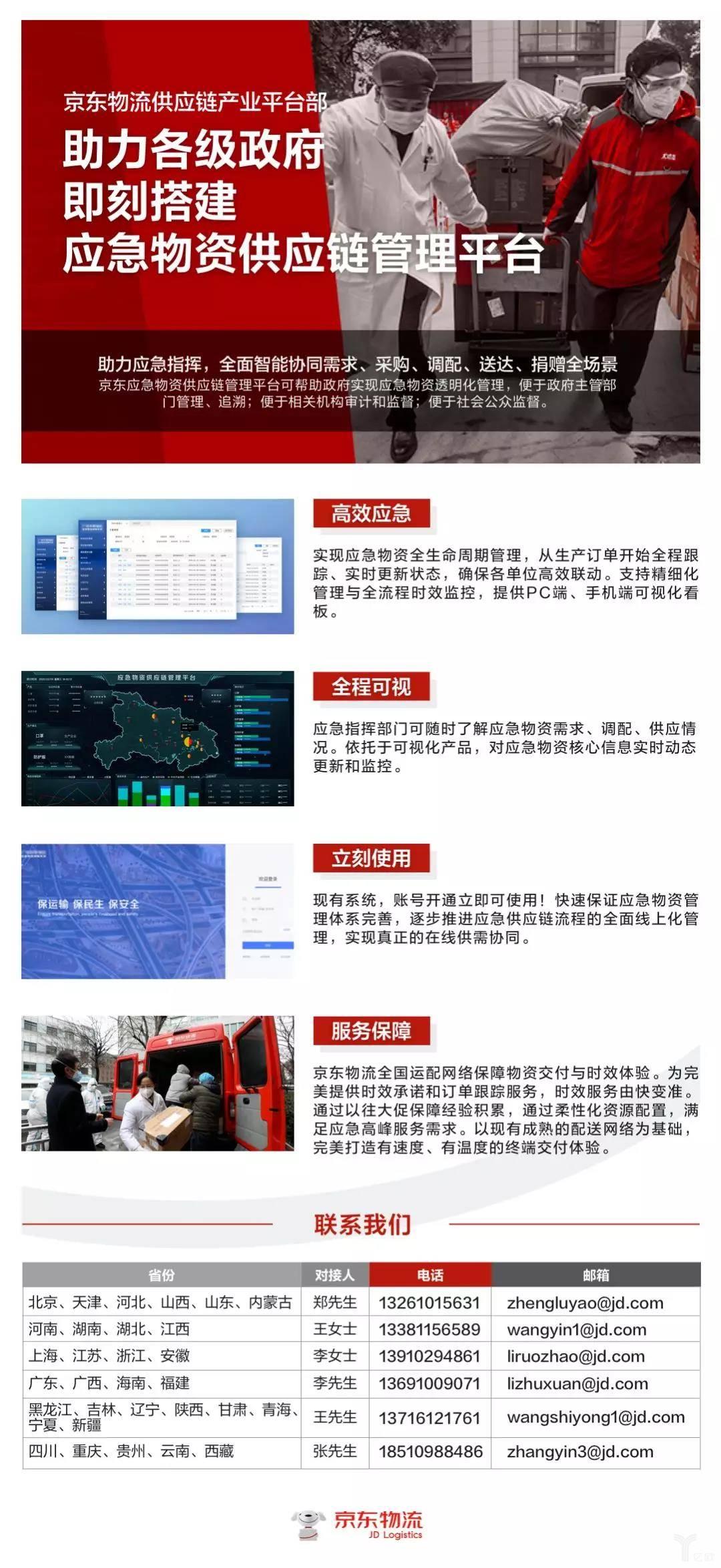 京东物流供答链产业平台