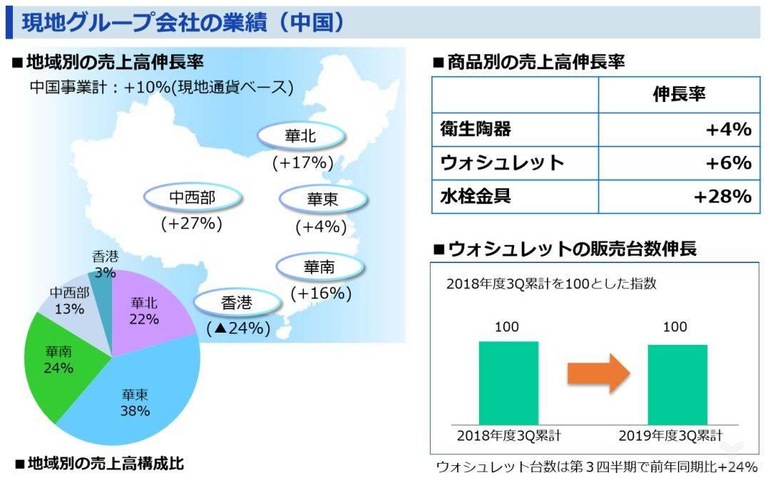 2019年4-12月TOTO中国业绩.jpg