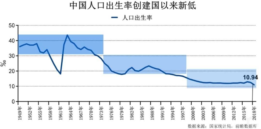 人口出生率屡创新低.jpeg