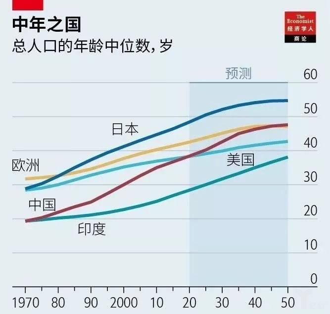 中年之国.jpeg