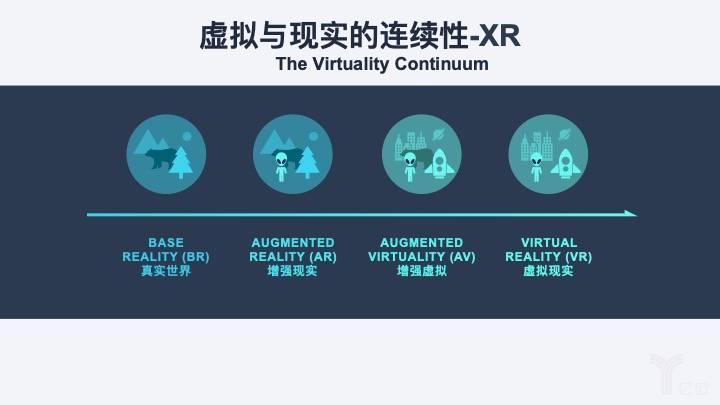 虛擬與現實的連續性_wps图片.jpg