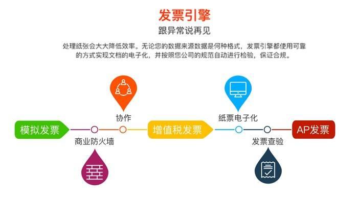Tradeshift中国