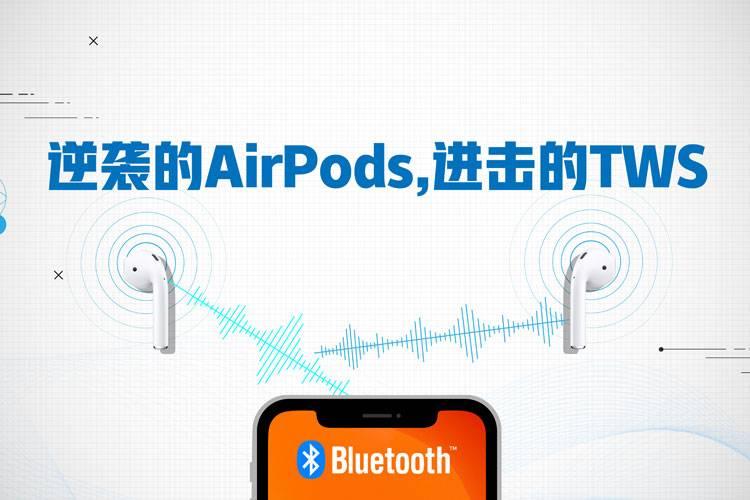 AirPods是如何逆襲的?其中又有哪些秘密?